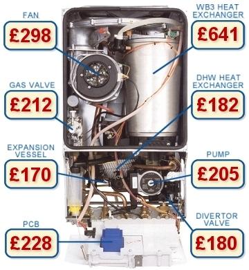 Boiler Parts: Vaillant Boiler Parts London